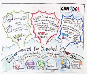 Drawing of what the project aims to achieve